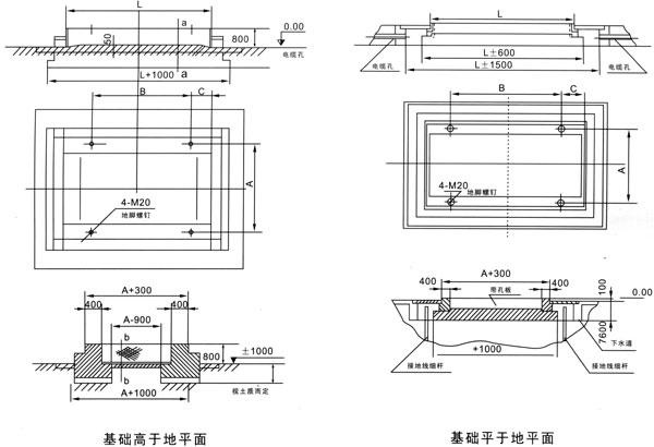 常用非金属箱式变电站箱体示意图及结构型式